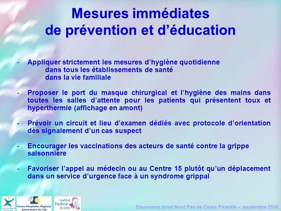 Diaporama zonal Nord Pas de Calais Picardie – septembre 2006 Mesures immédiates de prévention et déducation -Appliquer strictement les mesures dhygièn