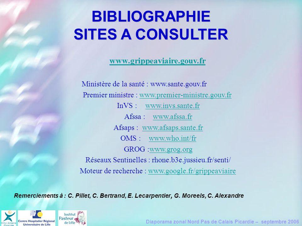 Diaporama zonal Nord Pas de Calais Picardie – septembre 2006 BIBLIOGRAPHIE SITES A CONSULTER www.grippeaviaire.gouv.fr Ministère de la santé : www.san