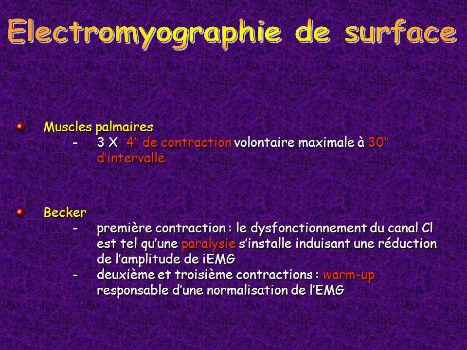 Muscles palmaires - 3 X 4 de contraction volontaire maximale à 30 dintervalle Becker - première contraction : le dysfonctionnement du canal Cl est tel