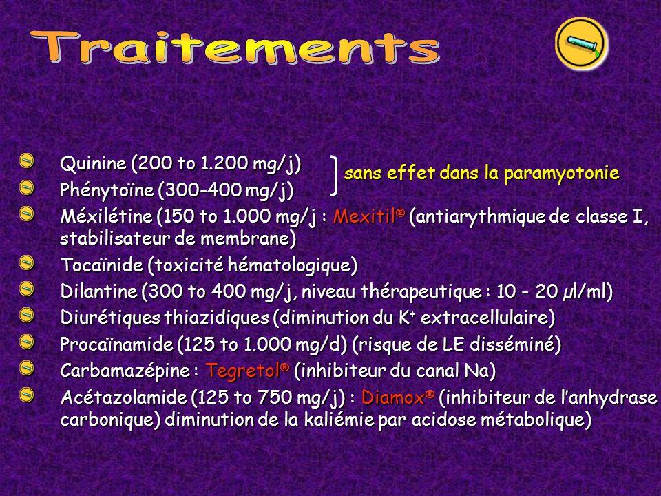 Quinine (200 to 1.200 mg/j) Phénytoïne (300-400 mg/j) Méxilétine (150 to 1.000 mg/j : Mexitil (antiarythmique de classe I, stabilisateur de membrane)