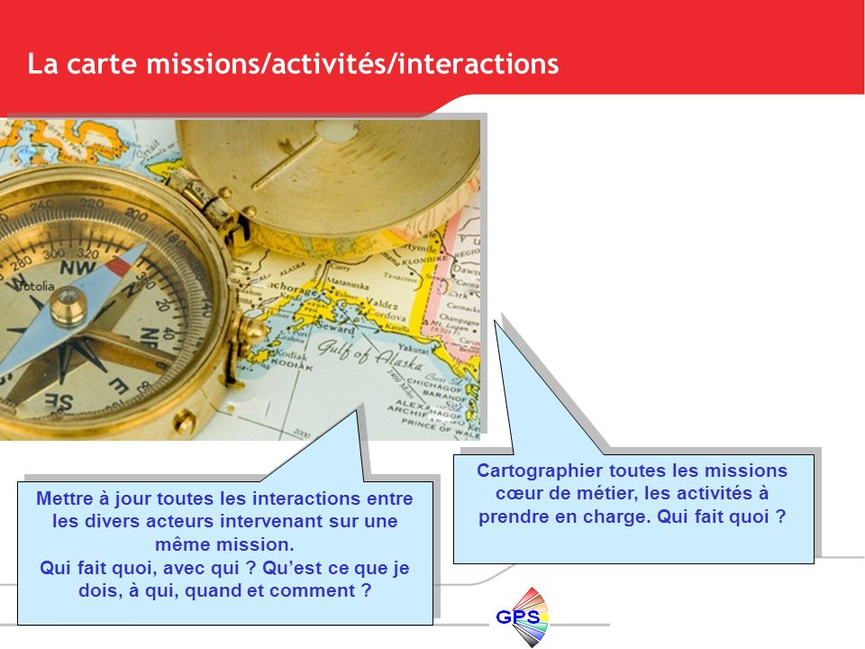 Cartographier toutes les missions cœur de métier, les activités à prendre en charge. Qui fait quoi ? La carte missions/activités/interactions Mettre à