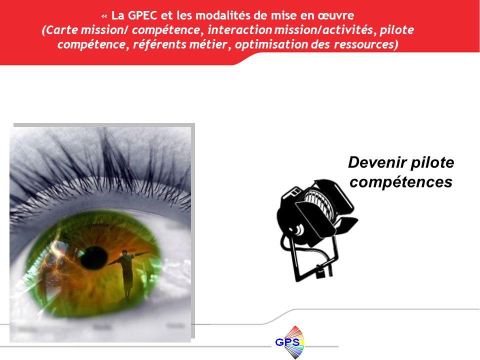 « La GPEC et les modalités de mise en œuvre (Carte mission/ compétence, interaction mission/activités, pilote compétence, référents métier, optimisati