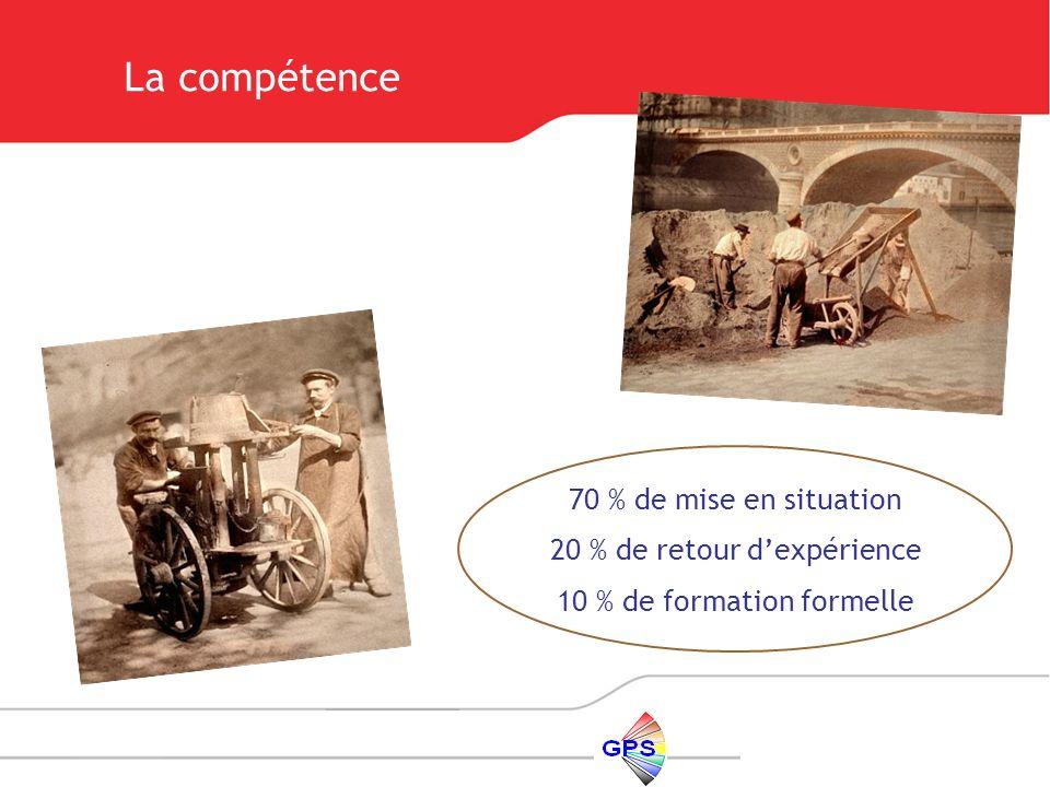 UN CONTRAT VIGILANCE COMPETENCES DÉFINIR LA CARTOGRAPHIE DES POSTES SENSIBLES ET/OU CRITIQUES CARTOGRAPHIE DES RISQUES COMPETENCES /ORGANISATIONNELS/MOTIVATIONNELS CARTOGRAPHIE DES RISQUES COMPETENCES /ORGANISATIONNELS/MOTIVATIONNELS DES PRECONNISATIONS/ LES POTENTIELS/ LES OPPORTUNITES UN OUTIL DE DECISION Un contrat vigilance compétences LES ACTIONS POSSIBLES ?