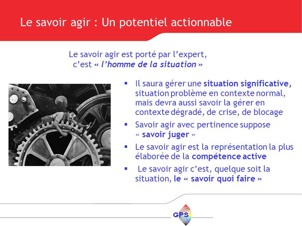 Le savoir agir : Un potentiel actionnable Il saura gérer une situation significative, situation problème en contexte normal, mais devra aussi savoir l