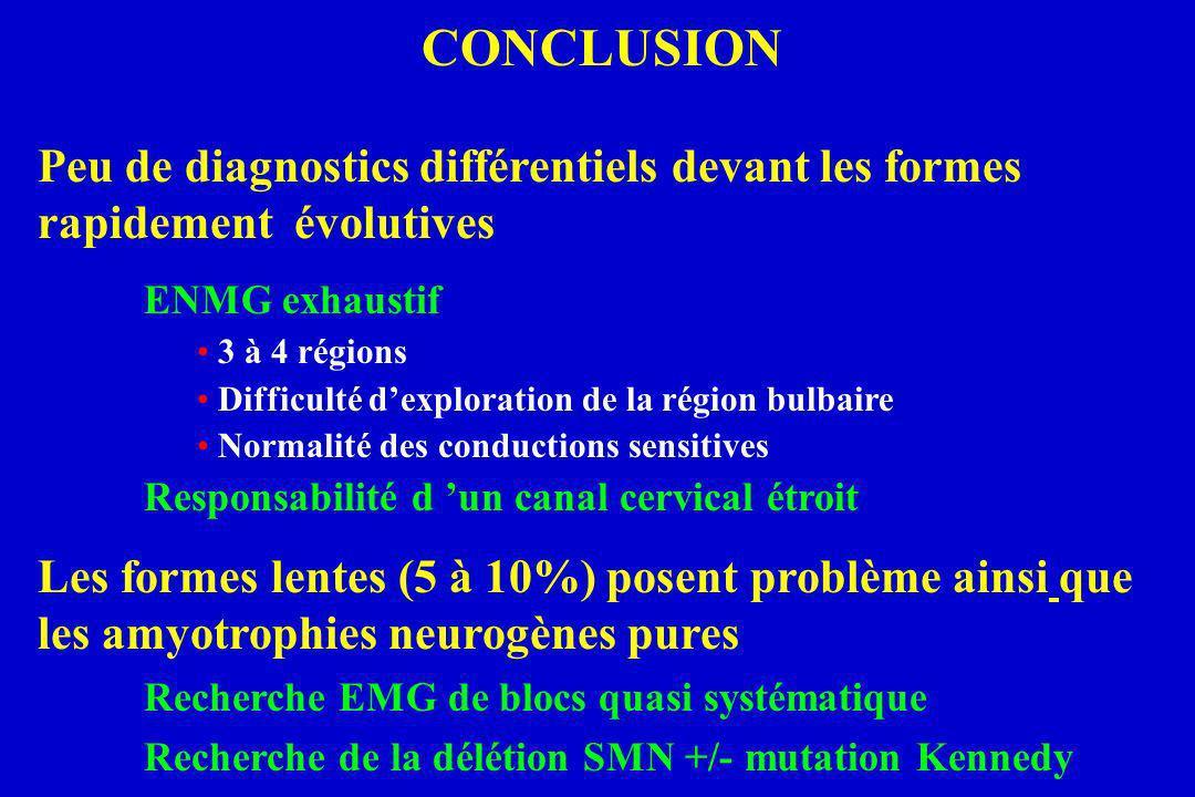 CONCLUSION Peu de diagnostics différentiels devant les formes rapidement évolutives ENMG exhaustif 3 à 4 régions Difficulté dexploration de la région