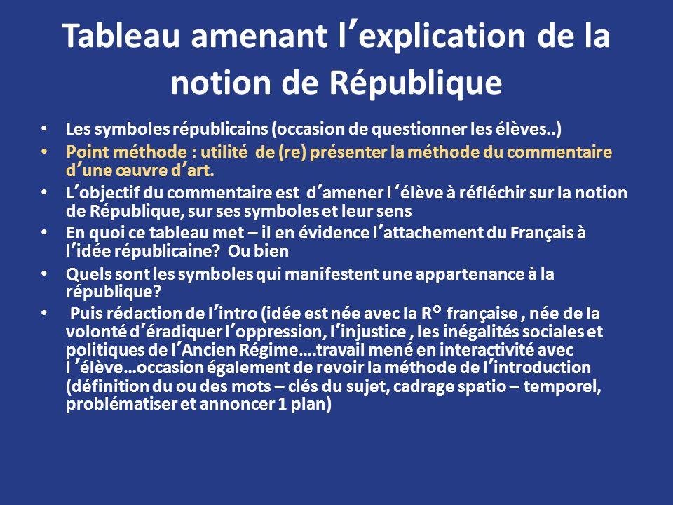 Tableau amenant lexplication de la notion de République Les symboles républicains (occasion de questionner les élèves..) Point méthode : utilité de (r