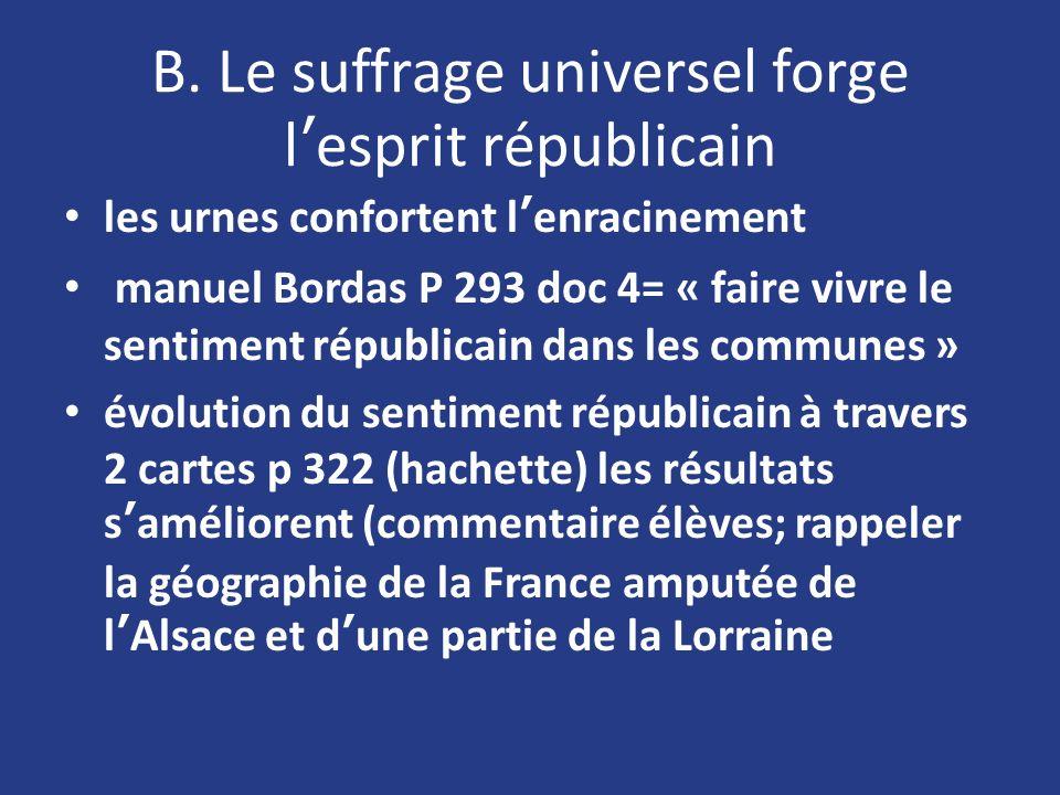 B. Le suffrage universel forge lesprit républicain les urnes confortent lenracinement manuel Bordas P 293 doc 4= « faire vivre le sentiment républicai
