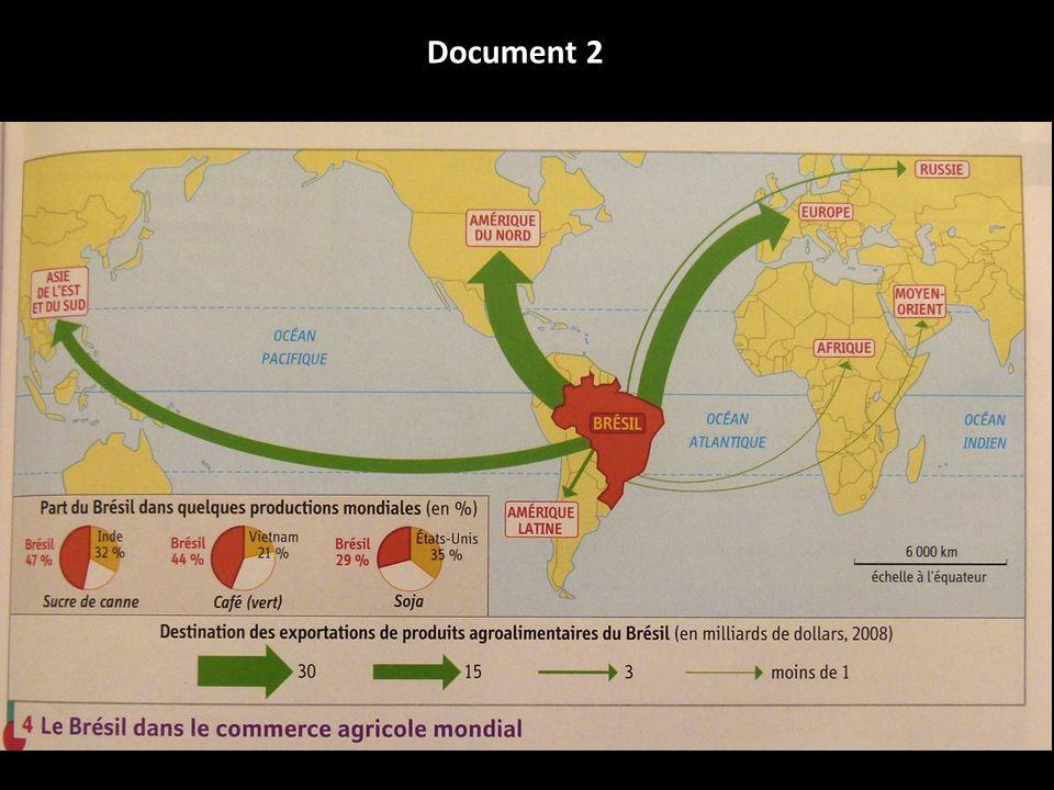 Documents 1 et 2 -Quest-ce qui montre que le Brésil participe activement au commerce mondial .