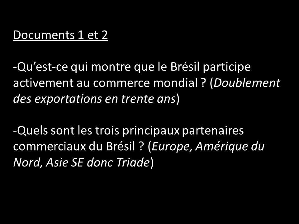 Documents 1 et 2 -Quest-ce qui montre que le Brésil participe activement au commerce mondial ? (Doublement des exportations en trente ans) -Quels sont