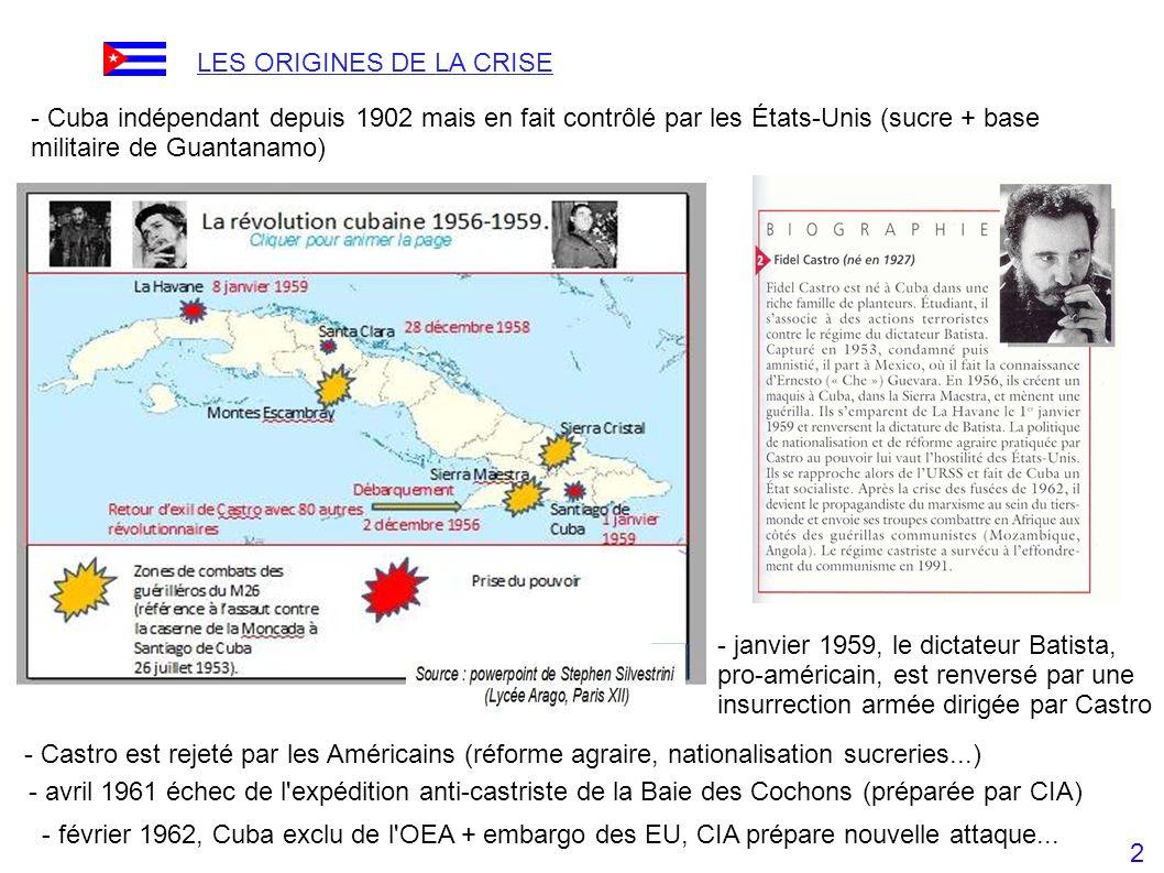 LES ORIGINES DE LA CRISE - Cuba indépendant depuis 1902 mais en fait contrôlé par les États-Unis (sucre + base militaire de Guantanamo) - janvier 1959