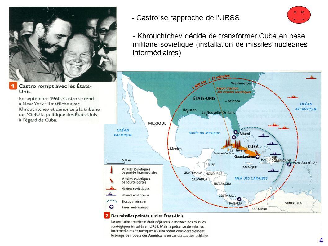 - Castro se rapproche de l'URSS - Khrouchtchev décide de transformer Cuba en base militaire soviétique (installation de missiles nucléaires intermédia