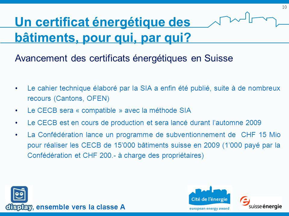 , ensemble vers la classe A 10 Un certificat énergétique des bâtiments, pour qui, par qui? Avancement des certificats énergétiques en Suisse Le cahier