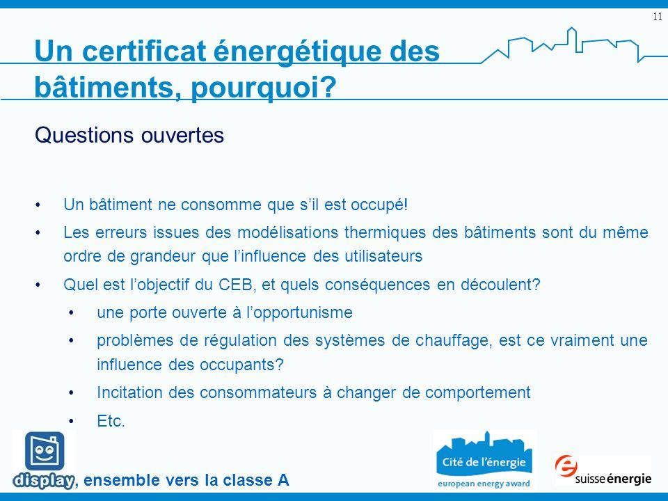 , ensemble vers la classe A 11 Un certificat énergétique des bâtiments, pourquoi? Questions ouvertes Un bâtiment ne consomme que sil est occupé! Les e