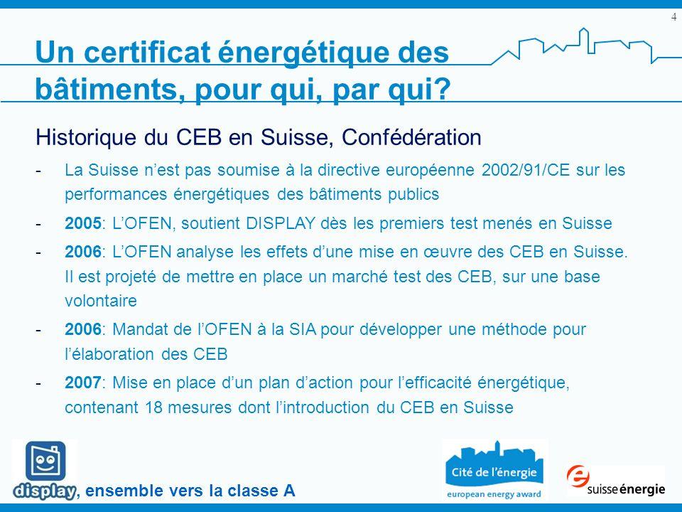, ensemble vers la classe A 4 Historique du CEB en Suisse, Confédération -La Suisse nest pas soumise à la directive européenne 2002/91/CE sur les perf
