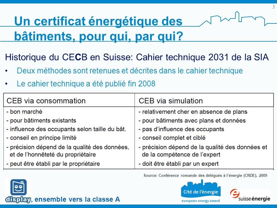, ensemble vers la classe A 5 Un certificat énergétique des bâtiments, pour qui, par qui? Historique du CECB en Suisse: Cahier technique 2031 de la SI
