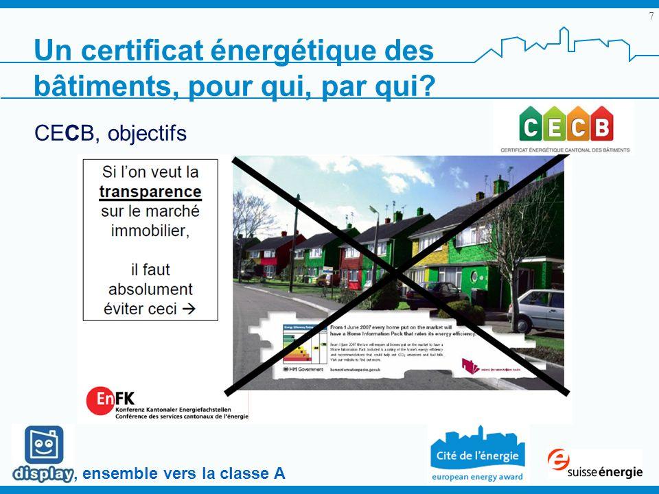 , ensemble vers la classe A 7 CECB, objectifs Un certificat énergétique des bâtiments, pour qui, par qui?