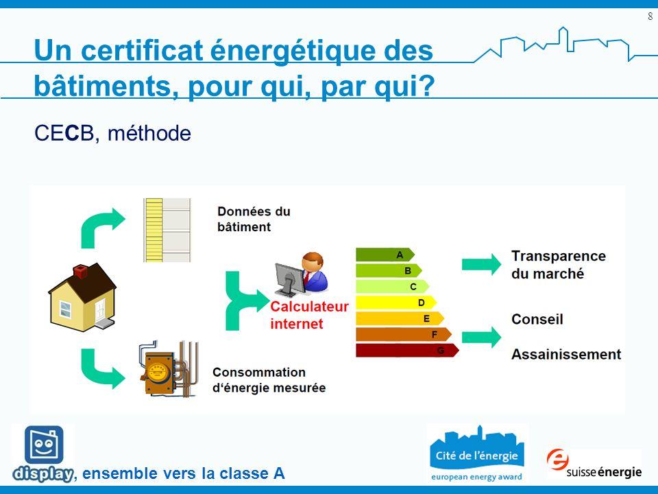, ensemble vers la classe A 8 CECB, méthode Un certificat énergétique des bâtiments, pour qui, par qui?