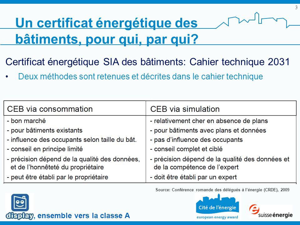 , ensemble vers la classe A 3 Un certificat énergétique des bâtiments, pour qui, par qui? Certificat énergétique SIA des bâtiments: Cahier technique 2