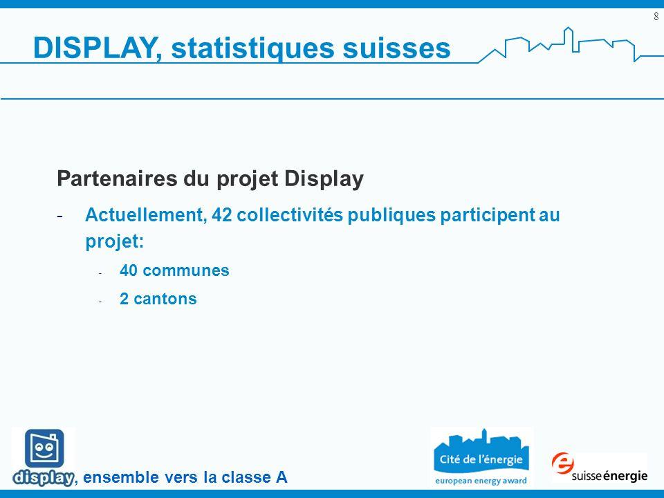 , ensemble vers la classe A 8 Partenaires du projet Display -Actuellement, 42 collectivités publiques participent au projet: - 40 communes - 2 cantons DISPLAY, statistiques suisses