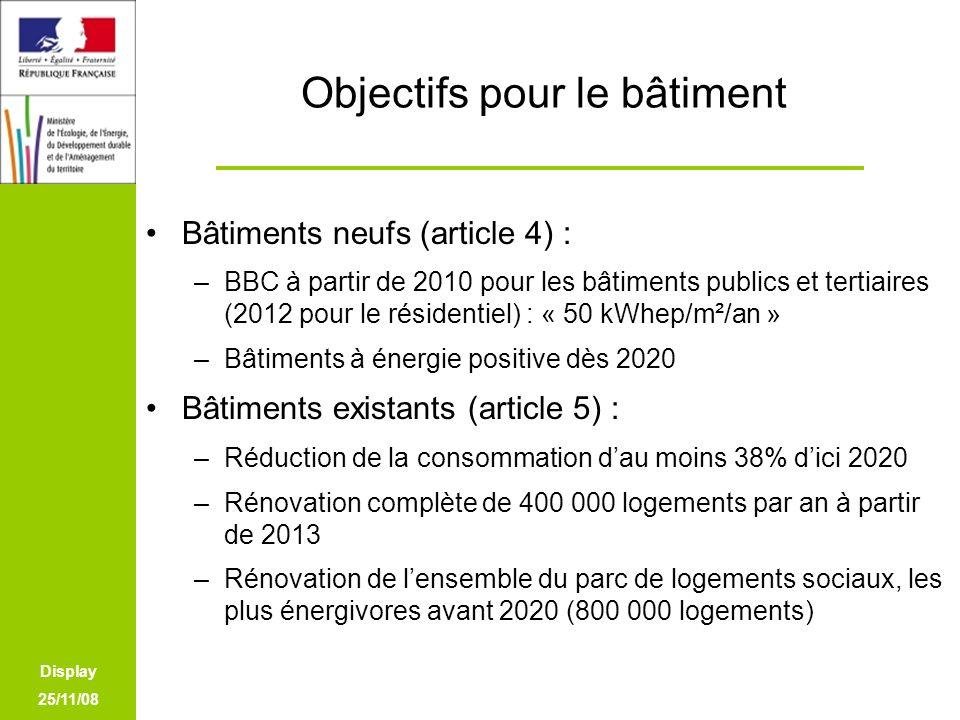 Display 25/11/08 Objectifs pour le bâtiment Bâtiments neufs (article 4) : –BBC à partir de 2010 pour les bâtiments publics et tertiaires (2012 pour le