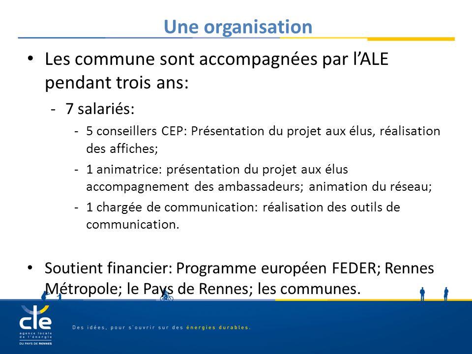 Une organisation Les commune sont accompagnées par lALE pendant trois ans: -7 salariés: -5 conseillers CEP: Présentation du projet aux élus, réalisati