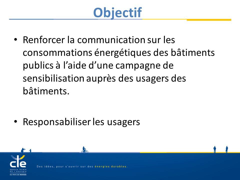 Objectif Renforcer la communication sur les consommations énergétiques des bâtiments publics à laide dune campagne de sensibilisation auprès des usage