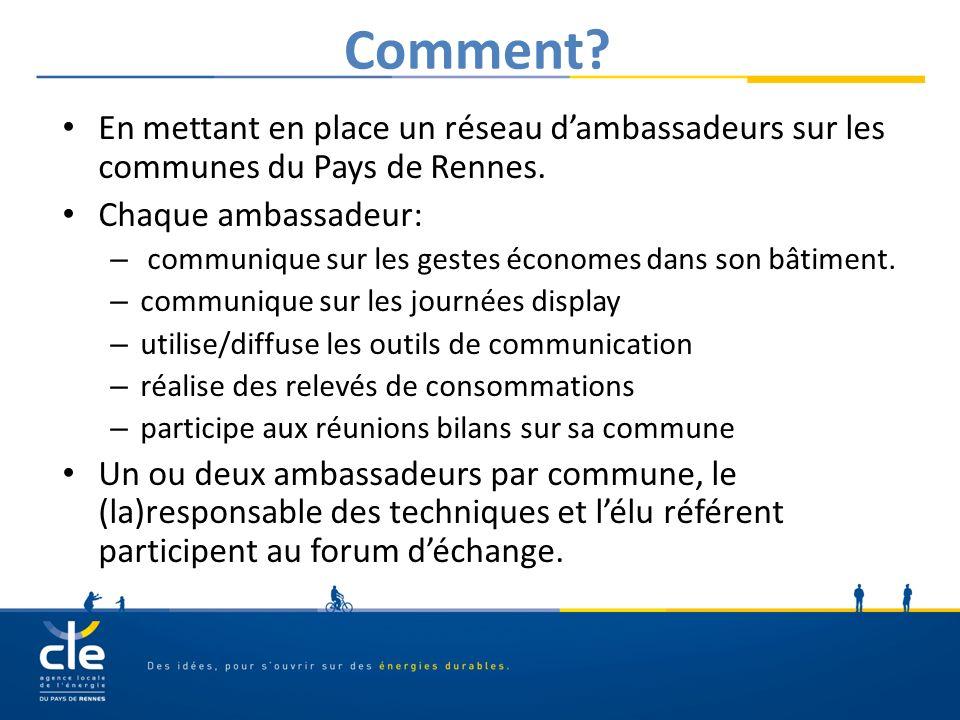 Comment. En mettant en place un réseau dambassadeurs sur les communes du Pays de Rennes.