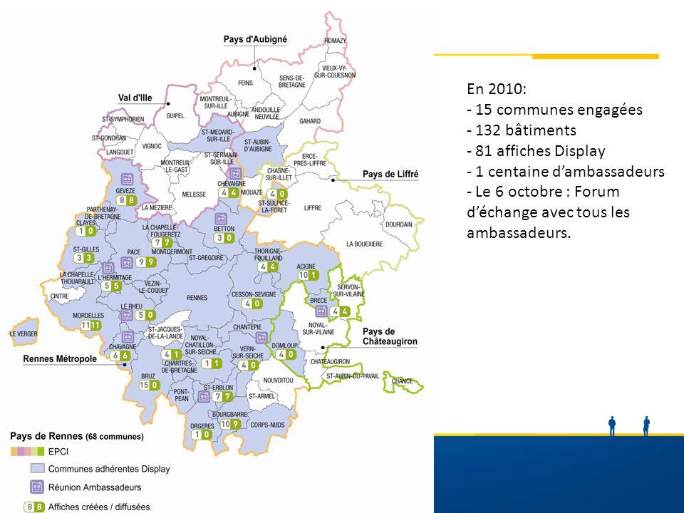 En 2010: - 15 communes engagées - 132 bâtiments - 81 affiches Display - 1 centaine dambassadeurs - Le 6 octobre : Forum déchange avec tous les ambassa