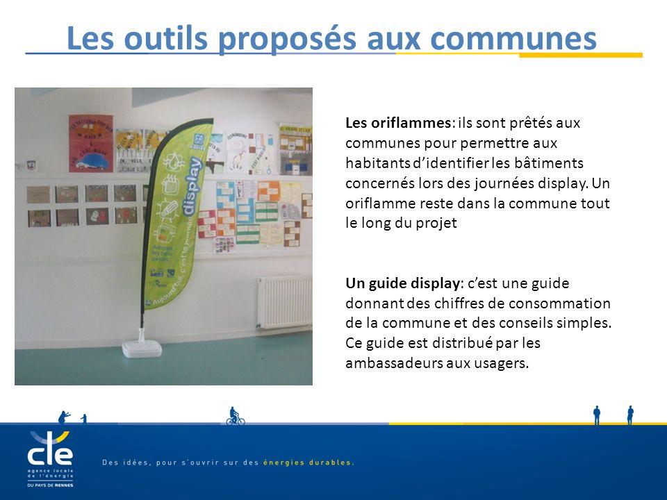 Les outils proposés aux communes Newsletter annuelle: informe sur les différents projets dans le Pays de Rennes Carnets display: aide-mémoire et conseil à lintention des ambassadeurs