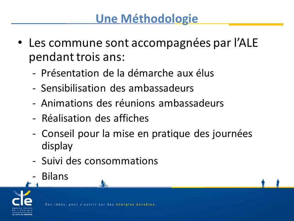 Une Méthodologie Les commune sont accompagnées par lALE pendant trois ans: - Présentation de la démarche aux élus - Sensibilisation des ambassadeurs -