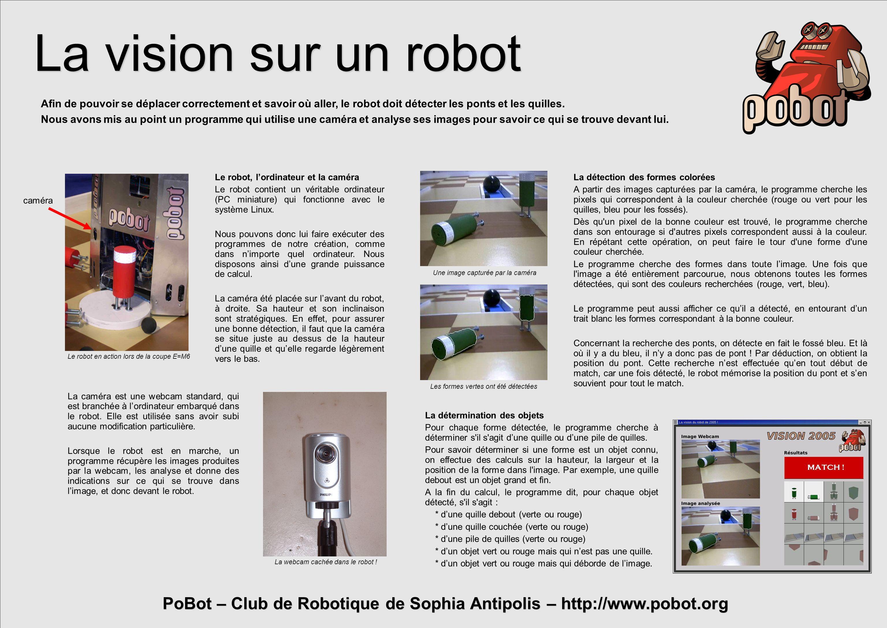 PoBot – Club de Robotique de Sophia Antipolis – http://www.pobot.org La vision sur un robot Afin de pouvoir se déplacer correctement et savoir où aller, le robot doit détecter les ponts et les quilles.