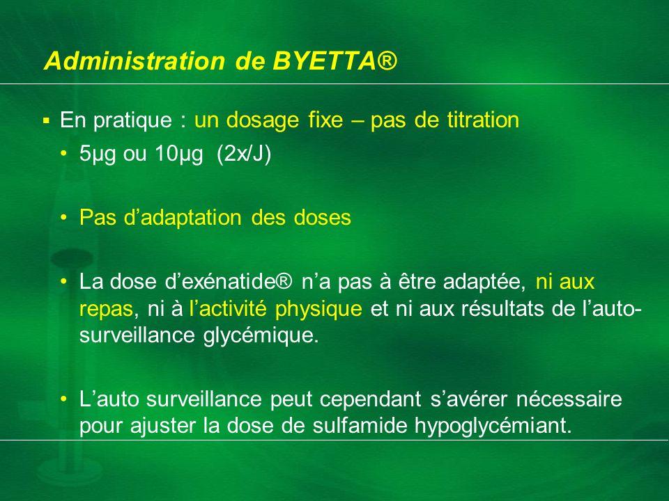 Administration de BYETTA® En pratique : un dosage fixe – pas de titration 5µg ou 10µg (2x/J) Pas dadaptation des doses La dose dexénatide® na pas à êt