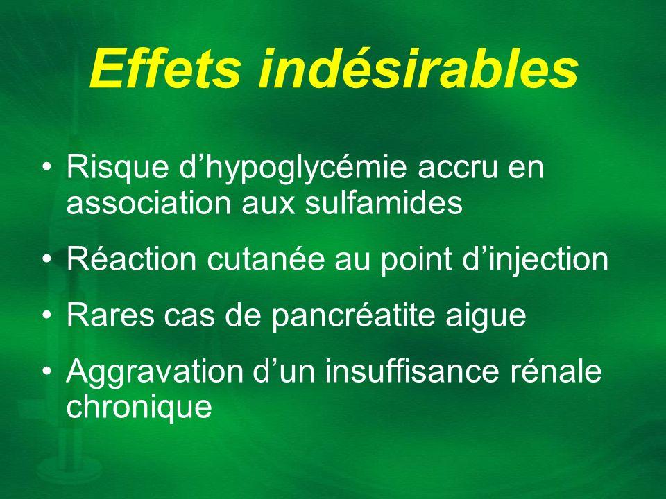 Effets indésirables Risque dhypoglycémie accru en association aux sulfamides Réaction cutanée au point dinjection Rares cas de pancréatite aigue Aggra