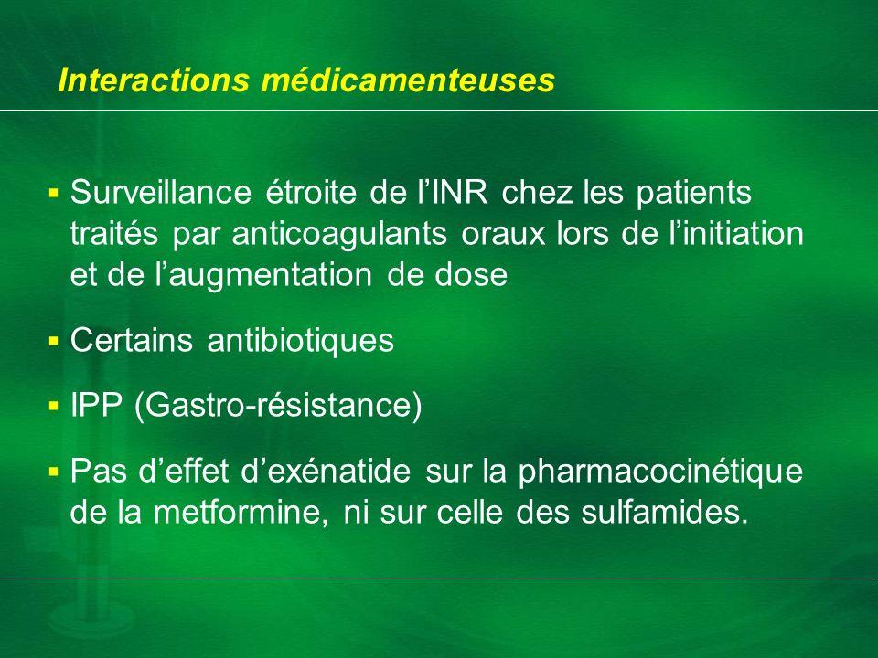 Interactions médicamenteuses Surveillance étroite de lINR chez les patients traités par anticoagulants oraux lors de linitiation et de laugmentation d
