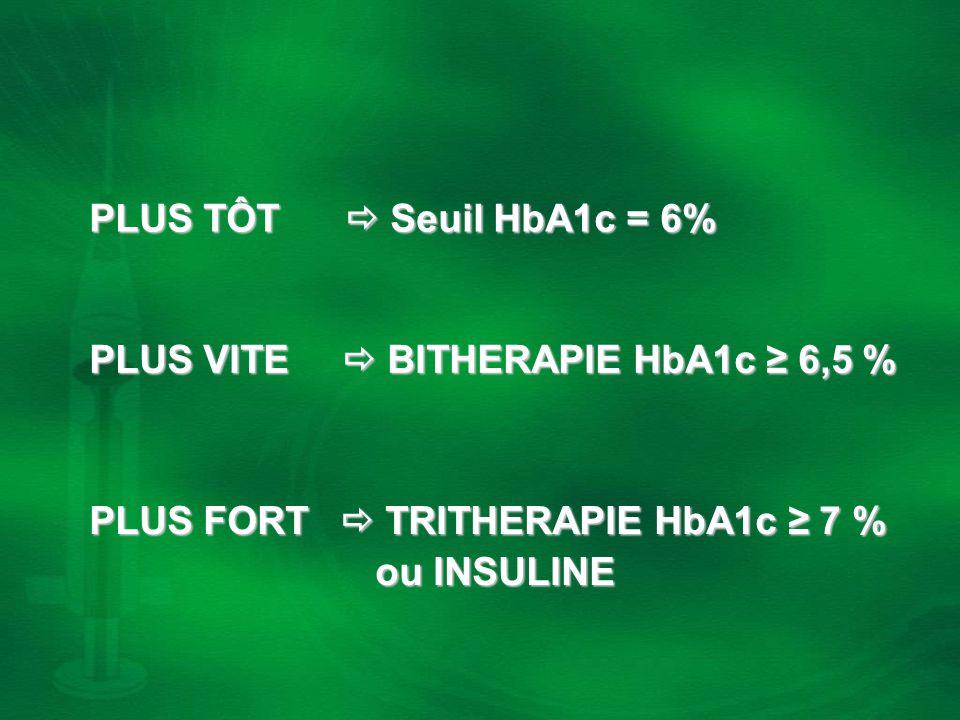 Byetta peut être utilisée seulement si HbA1c 8,5% VRAI ou FAUX