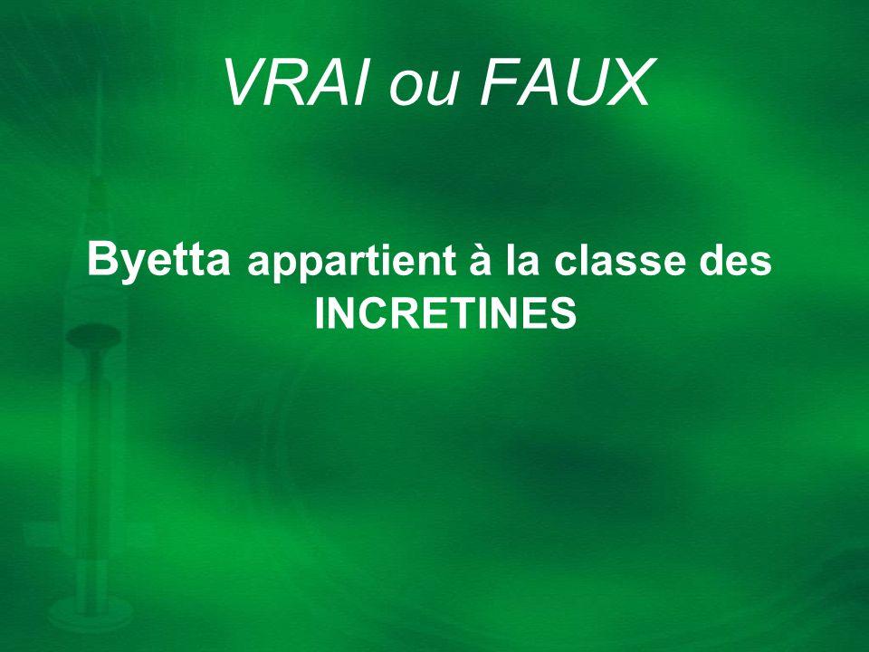 VRAI ou FAUX Byetta appartient à la classe des INCRETINES
