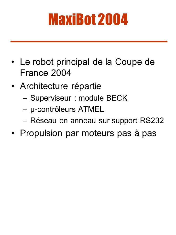 MaxiBot 2004 Le robot principal de la Coupe de France 2004 Architecture répartie –Superviseur : module BECK –µ-contrôleurs ATMEL –Réseau en anneau sur