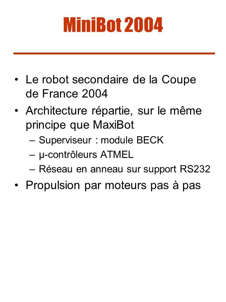 MiniBot 2004 Le robot secondaire de la Coupe de France 2004 Architecture répartie, sur le même principe que MaxiBot –Superviseur : module BECK –µ-cont