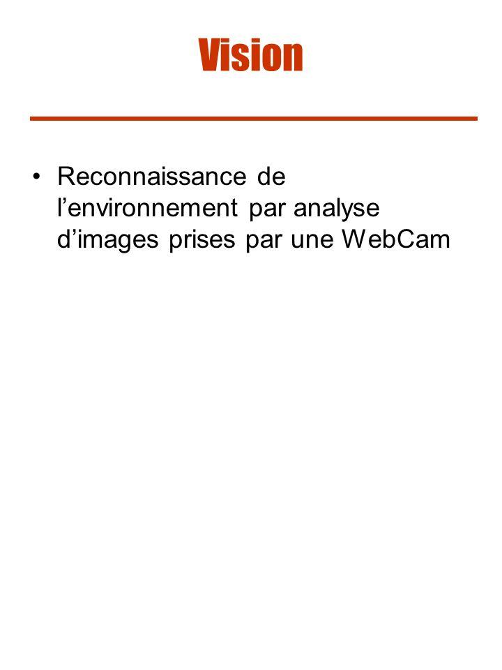 Vision Reconnaissance de lenvironnement par analyse dimages prises par une WebCam