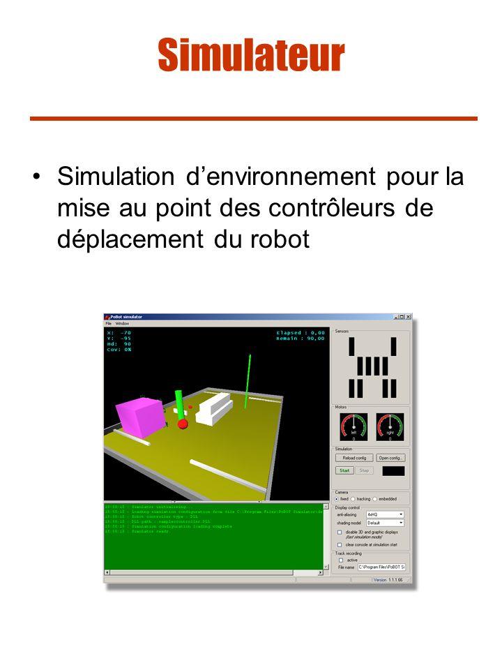 Simulateur Simulation denvironnement pour la mise au point des contrôleurs de déplacement du robot