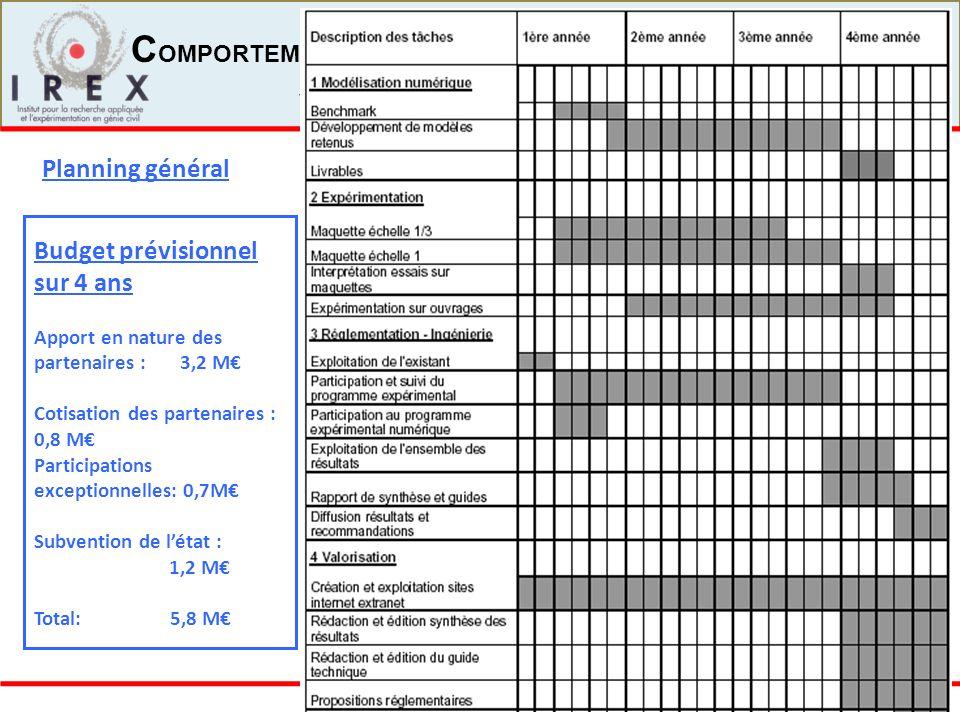 CEOS.fr Réunion du 11 avril 08 CEOS.fr C OMPORTEMENT ET E VALUATION DES O UVRAGES S PECIAUX vis-à-vis de la f issuration et du r etrait Budget prévisi