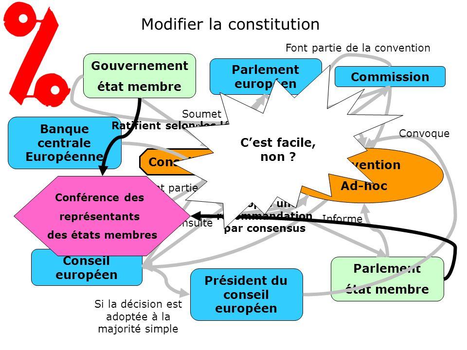 Il ny a quune mention, et aucune définition du terme « service public » dans le traité constitutionnel.