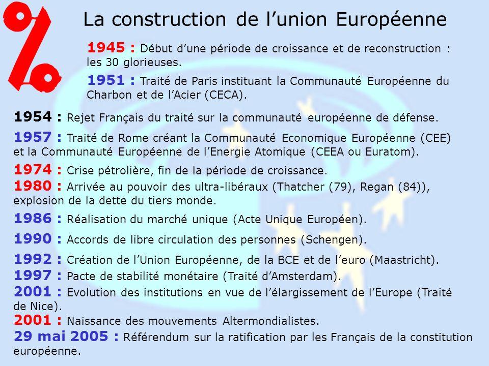 Traité ou constitution .