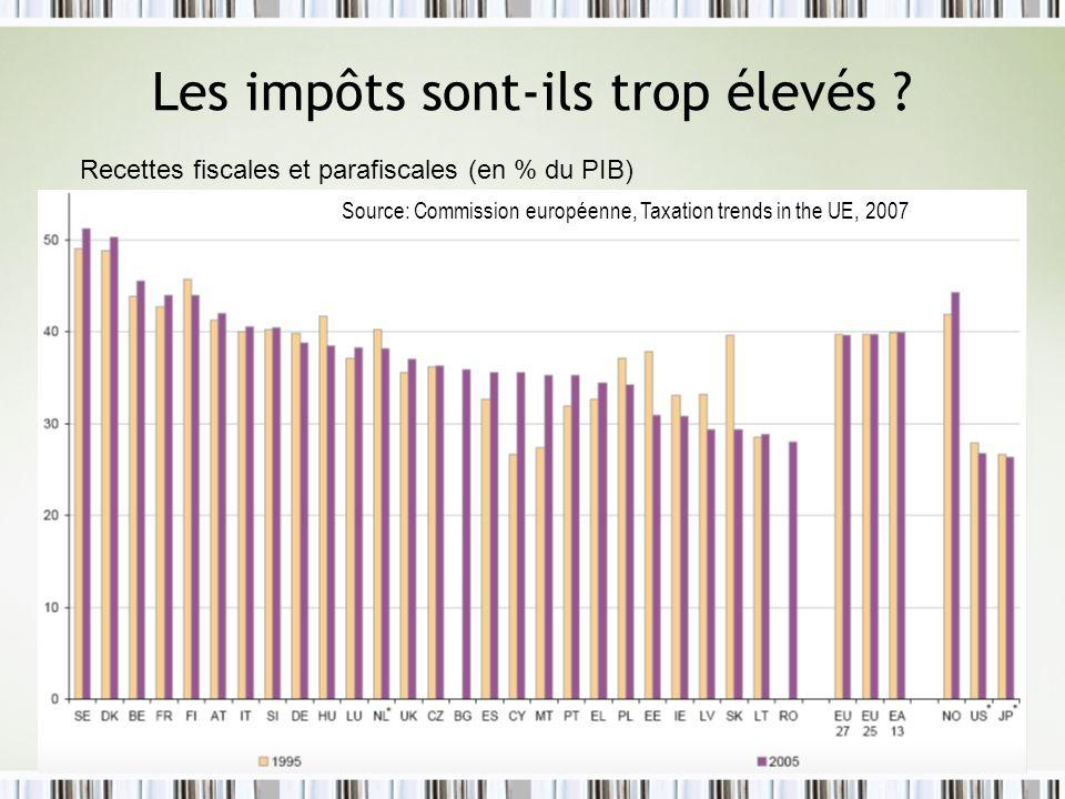 Les impôts sont-ils trop élevés ? Recettes fiscales et parafiscales (en % du PIB) Source: Commission européenne, Taxation trends in the UE, 2007