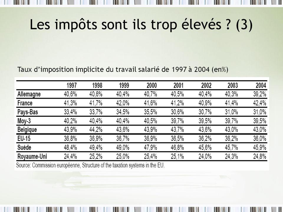 Les impôts sont ils trop élevés ? (3) Taux dimposition implicite du travail salarié de 1997 à 2004 (en%)