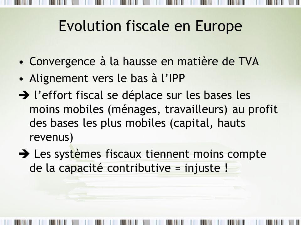 Evolution fiscale en Europe Convergence à la hausse en matière de TVA Alignement vers le bas à lIPP leffort fiscal se déplace sur les bases les moins