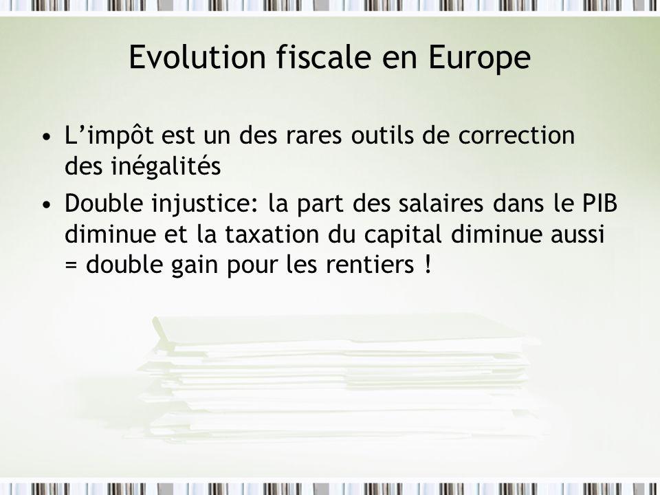 Evolution fiscale en Europe Limpôt est un des rares outils de correction des inégalités Double injustice: la part des salaires dans le PIB diminue et
