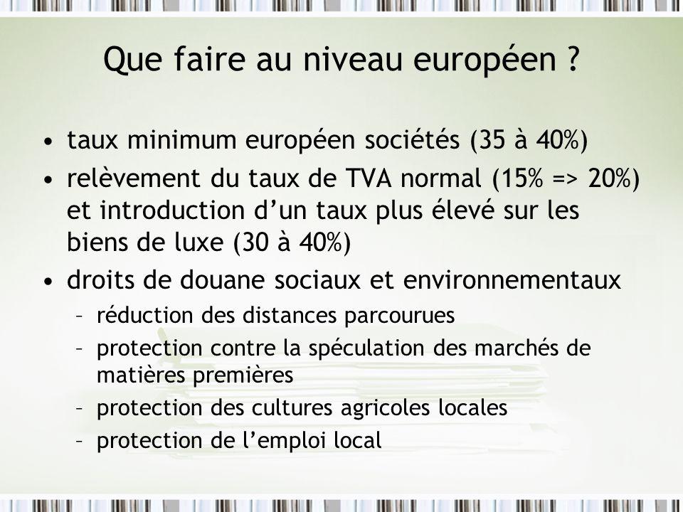 Que faire au niveau européen ? taux minimum européen sociétés (35 à 40%) relèvement du taux de TVA normal (15% => 20%) et introduction dun taux plus é