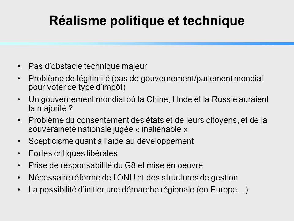Réalisme politique et technique Pas dobstacle technique majeur Problème de légitimité (pas de gouvernement/parlement mondial pour voter ce type dimpôt) Un gouvernement mondial où la Chine, lInde et la Russie auraient la majorité .