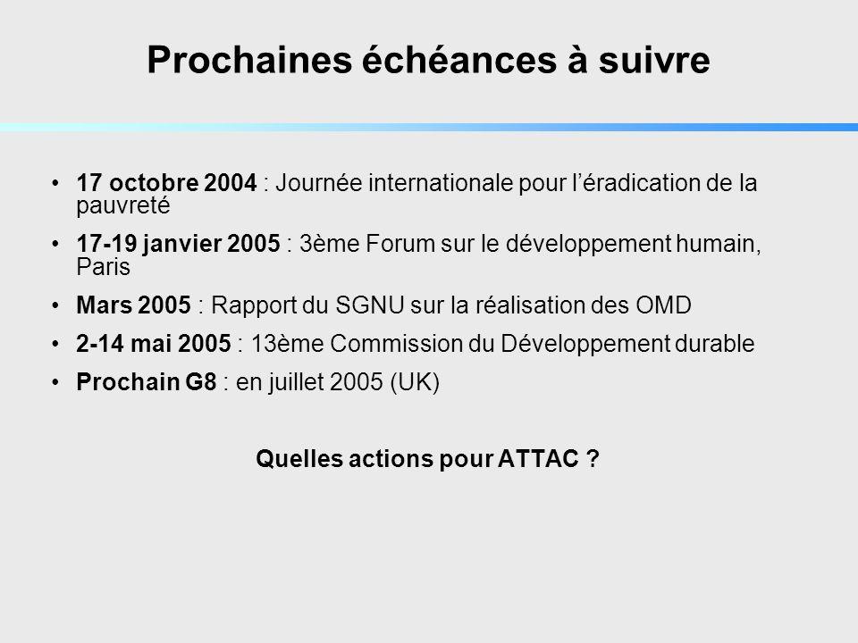 Prochaines échéances à suivre 17 octobre 2004 : Journée internationale pour léradication de la pauvreté 17-19 janvier 2005 : 3ème Forum sur le développement humain, Paris Mars 2005 : Rapport du SGNU sur la réalisation des OMD 2-14 mai 2005 : 13ème Commission du Développement durable Prochain G8 : en juillet 2005 (UK) Quelles actions pour ATTAC